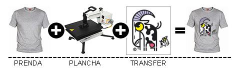 transferplas
