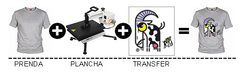 Transfer de Serigrafía